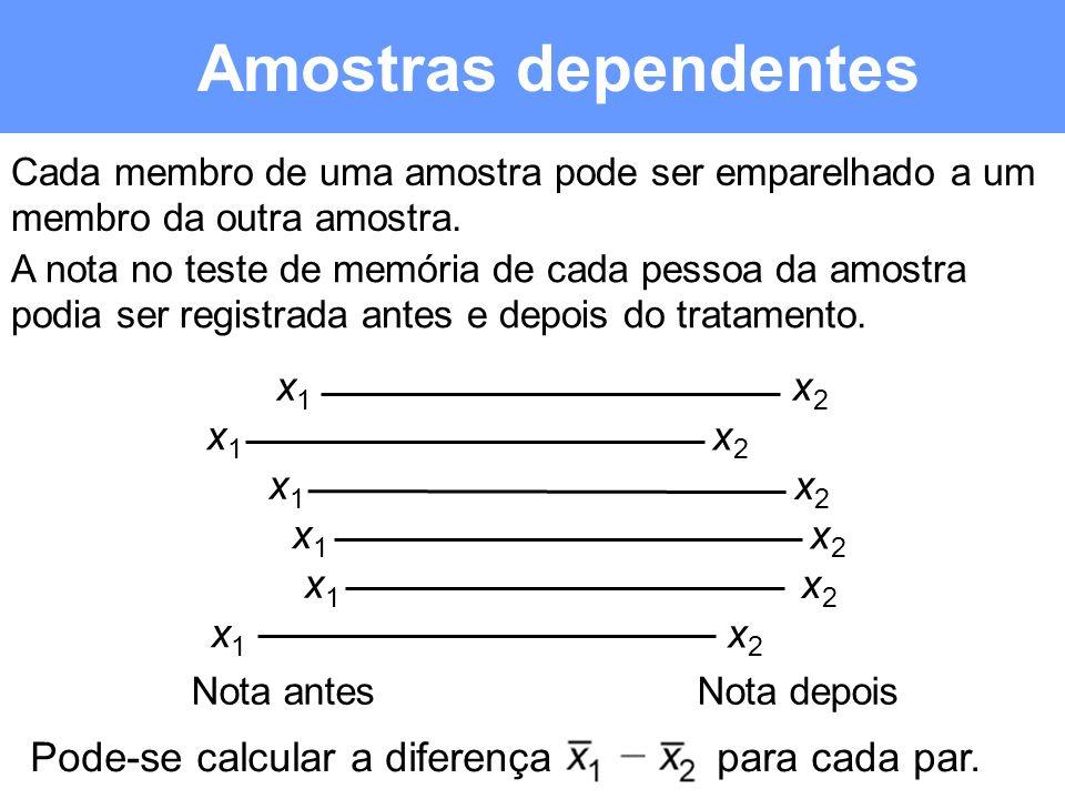 Amostras dependentes x1 x2 x1 x2 x1 x2 x1 x2 x1 x2 x1 x2
