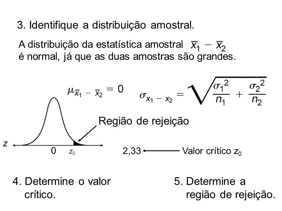 3. Identifique a distribuição amostral.