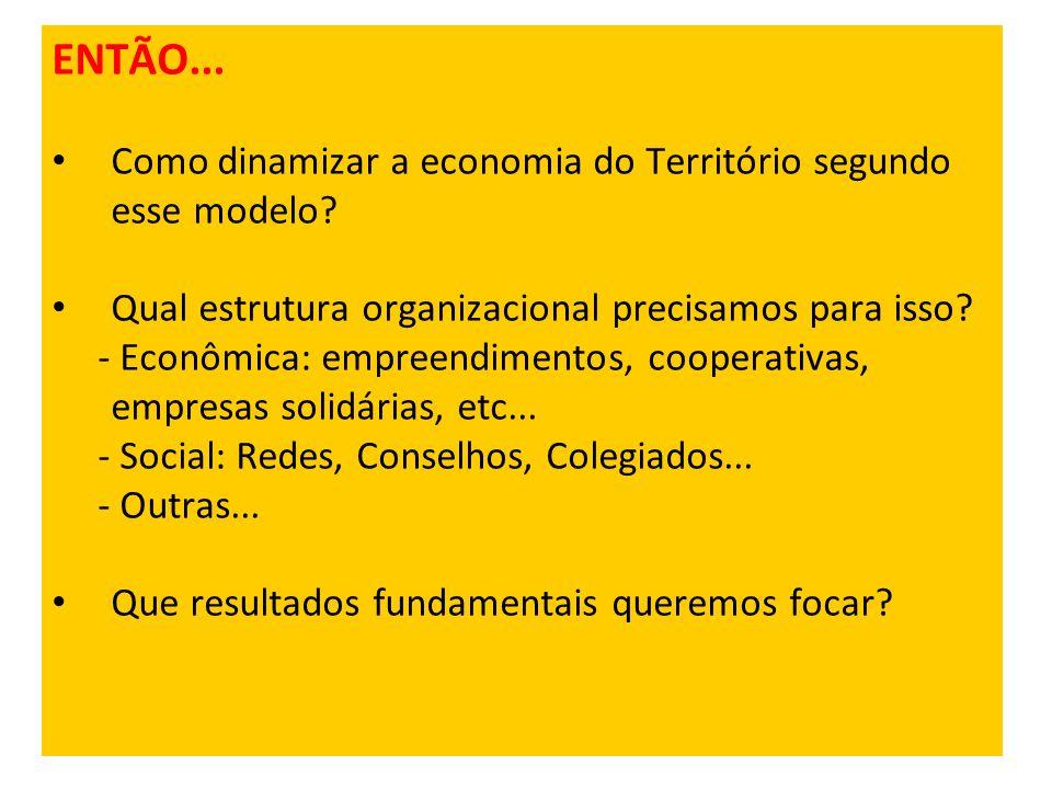 ENTÃO... Como dinamizar a economia do Território segundo esse modelo