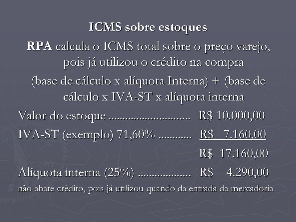 Alíquota interna (25%) ................... R$ 4.290,00
