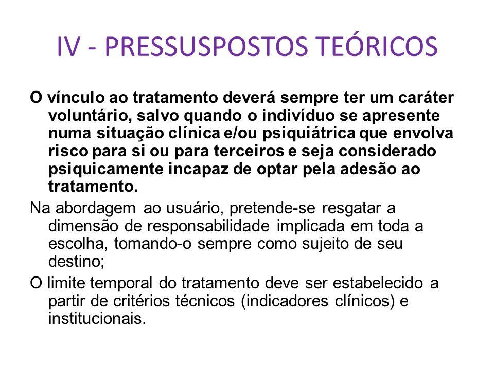 IV - PRESSUSPOSTOS TEÓRICOS