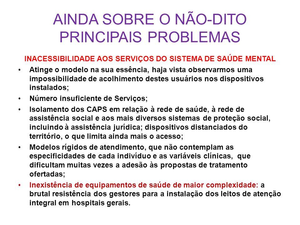 AINDA SOBRE O NÃO-DITO PRINCIPAIS PROBLEMAS