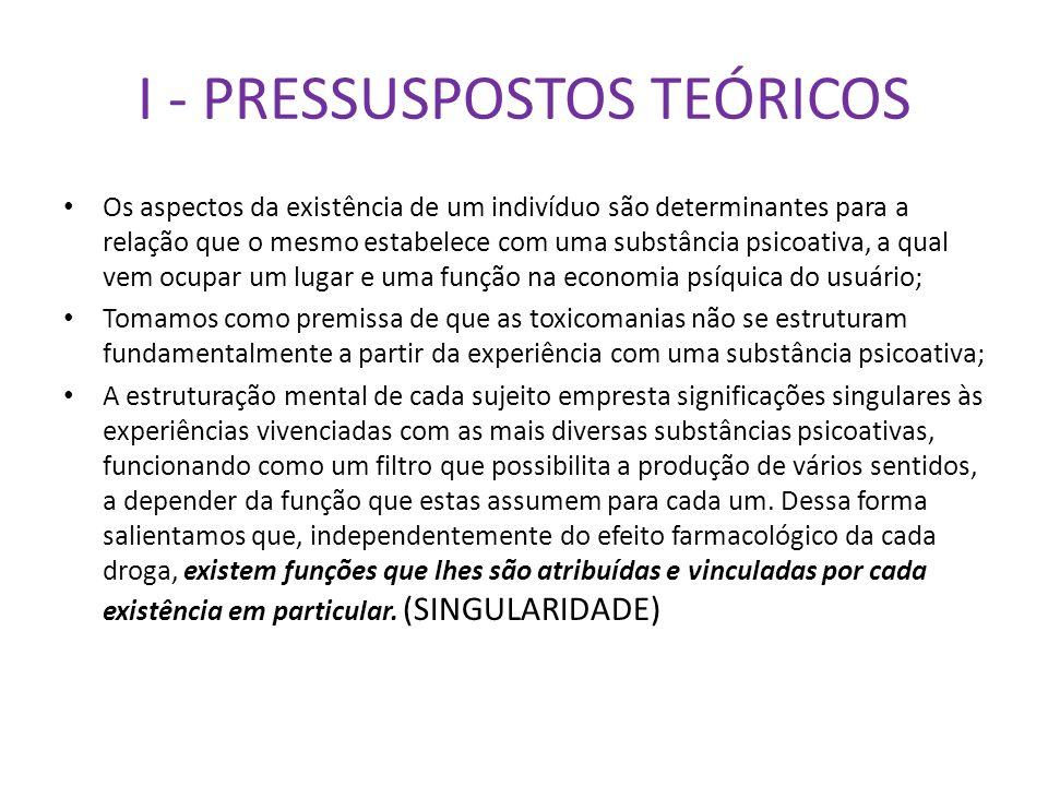I - PRESSUSPOSTOS TEÓRICOS