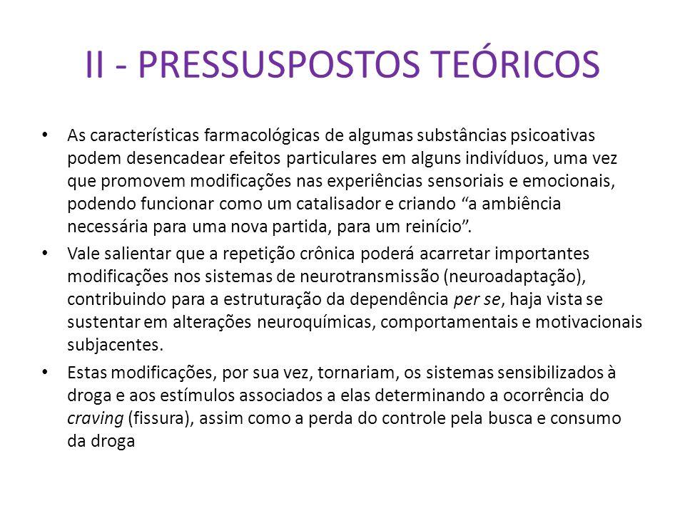 II - PRESSUSPOSTOS TEÓRICOS