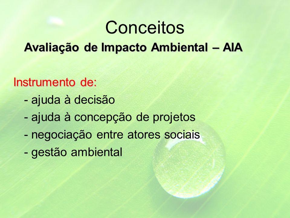 Conceitos Avaliação de Impacto Ambiental – AIA Instrumento de:
