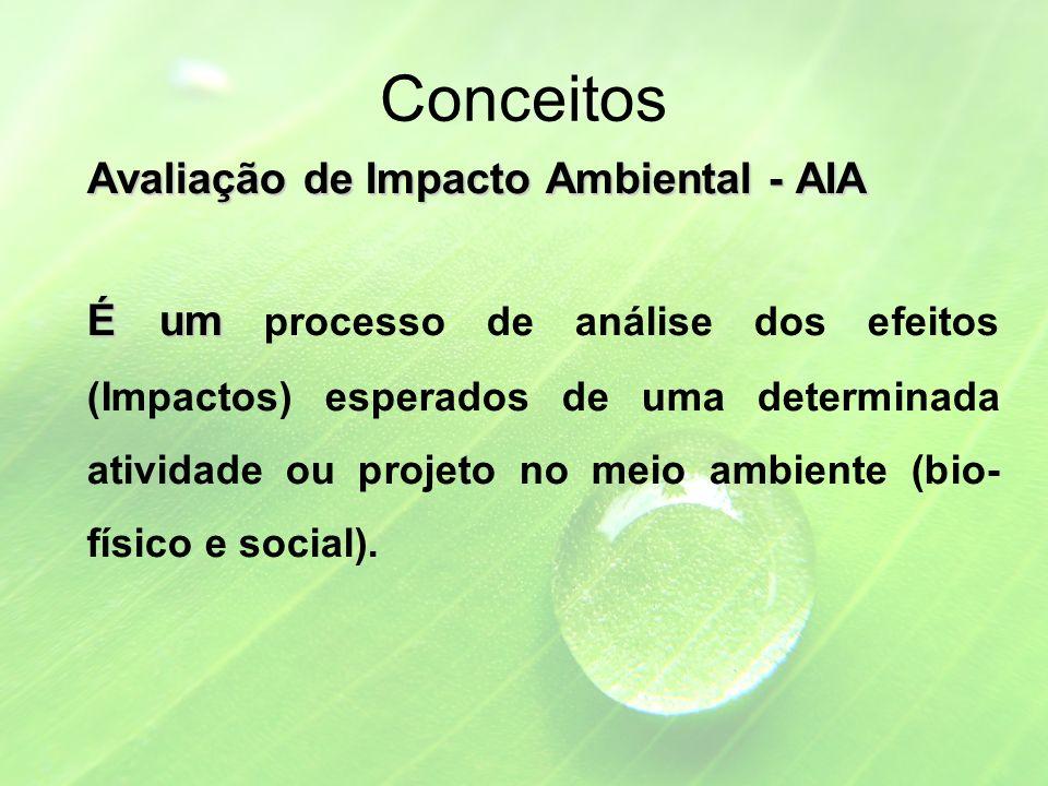 Conceitos Avaliação de Impacto Ambiental - AIA