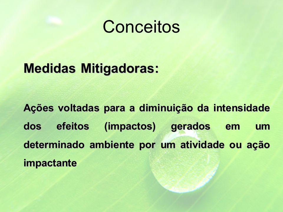 Conceitos Medidas Mitigadoras:
