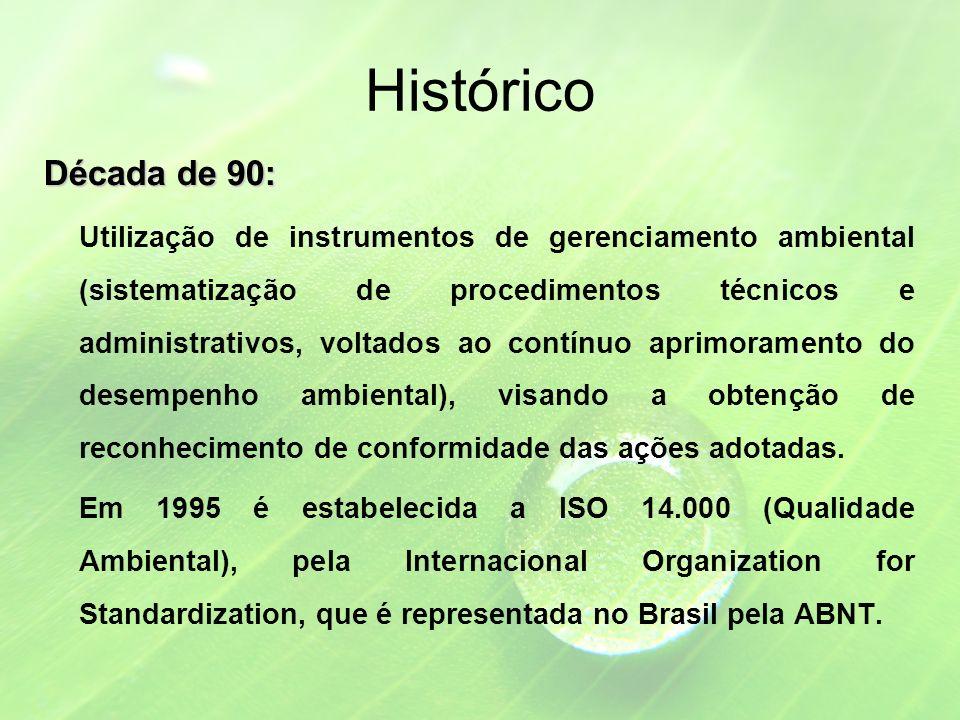 Histórico Década de 90: