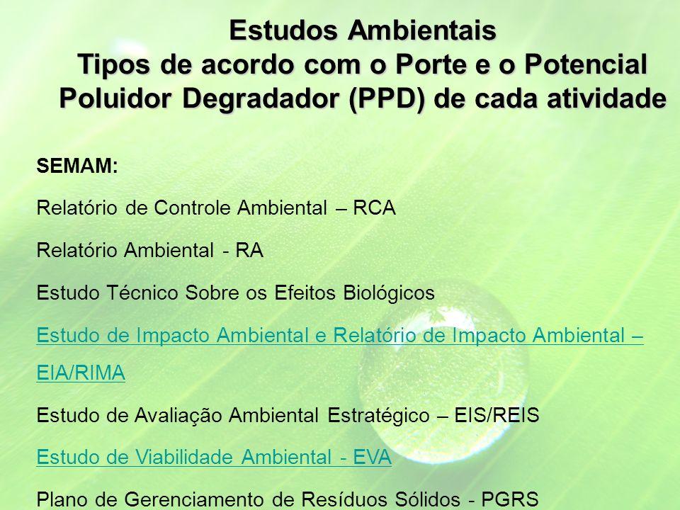 Estudos Ambientais Tipos de acordo com o Porte e o Potencial Poluidor Degradador (PPD) de cada atividade.