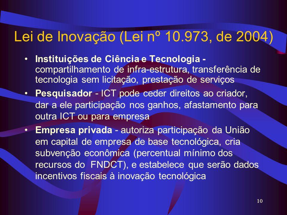 Lei de Inovação (Lei nº 10.973, de 2004)