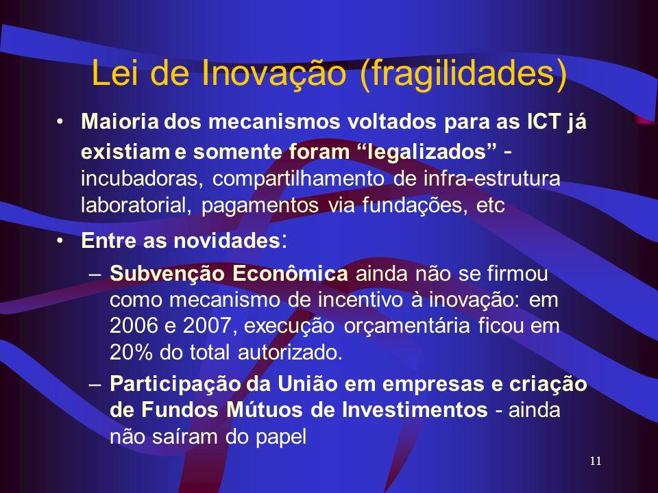 Lei de Inovação (fragilidades)