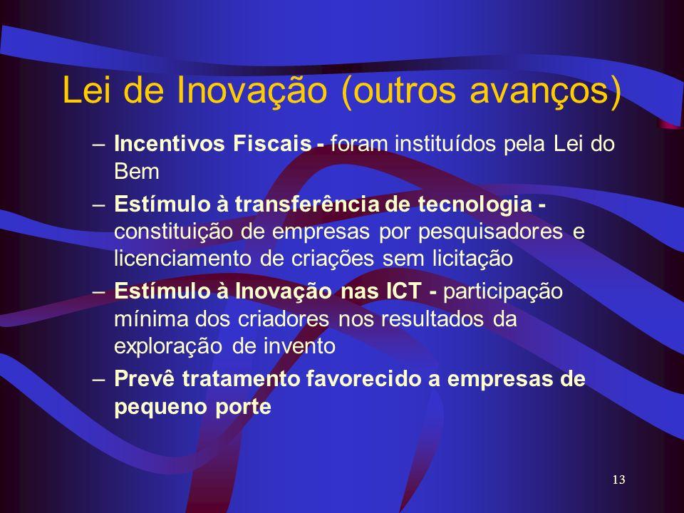 Lei de Inovação (outros avanços)