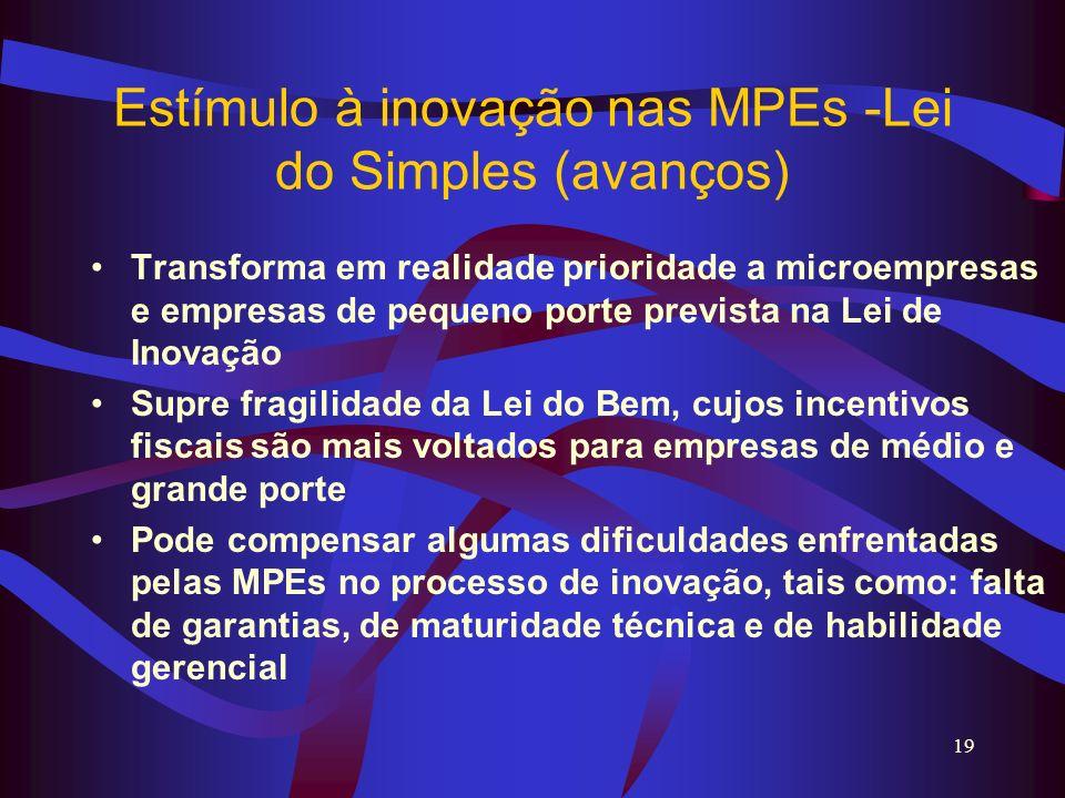 Estímulo à inovação nas MPEs -Lei do Simples (avanços)