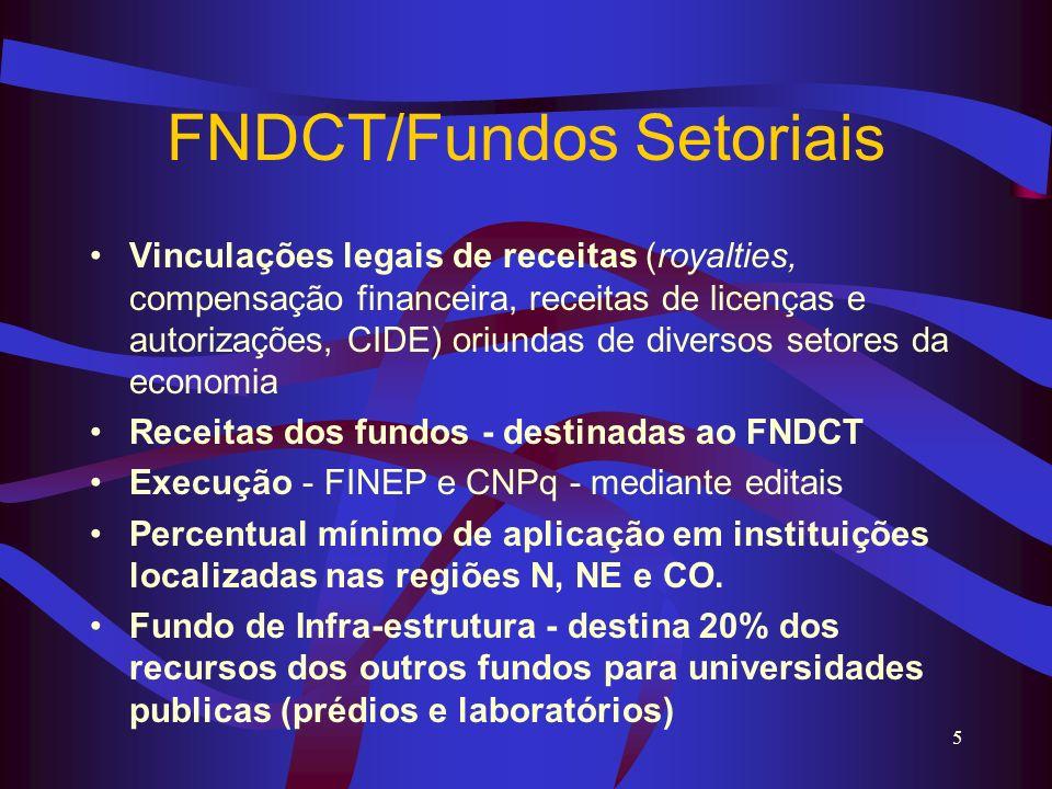 FNDCT/Fundos Setoriais