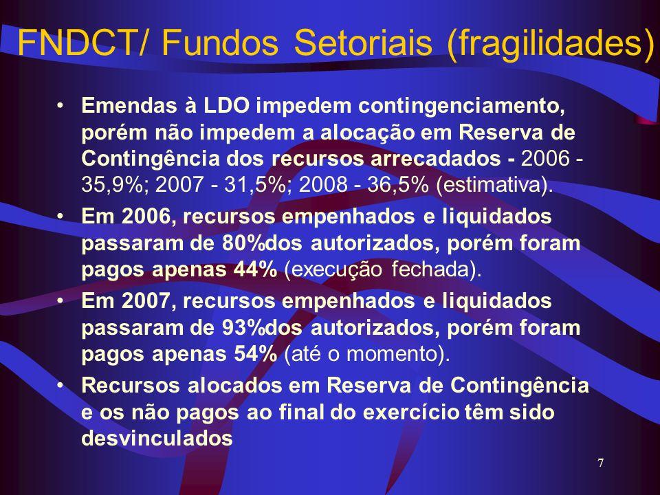 FNDCT/ Fundos Setoriais (fragilidades)