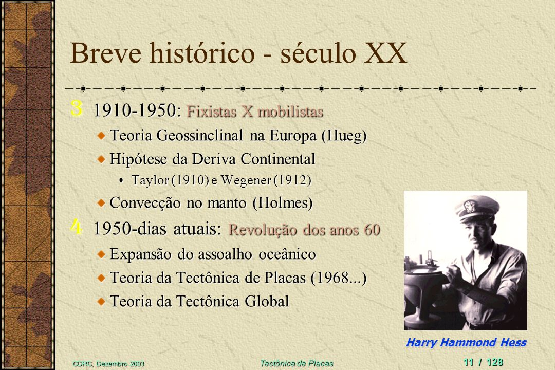 Breve histórico - século XX
