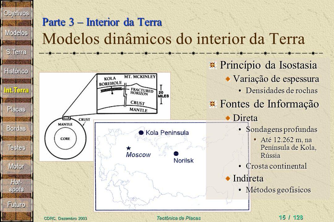 Parte 3 – Interior da Terra Modelos dinâmicos do interior da Terra