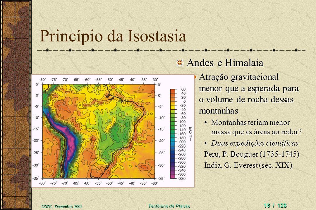 Princípio da Isostasia