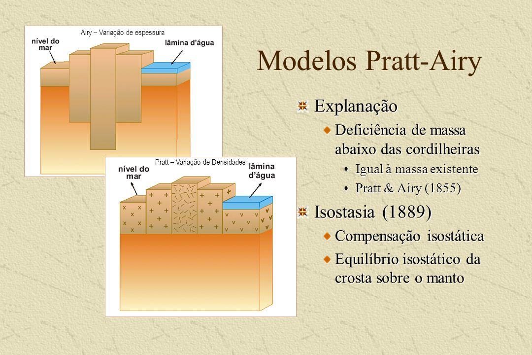 Modelos Pratt-Airy Explanação Isostasia (1889)