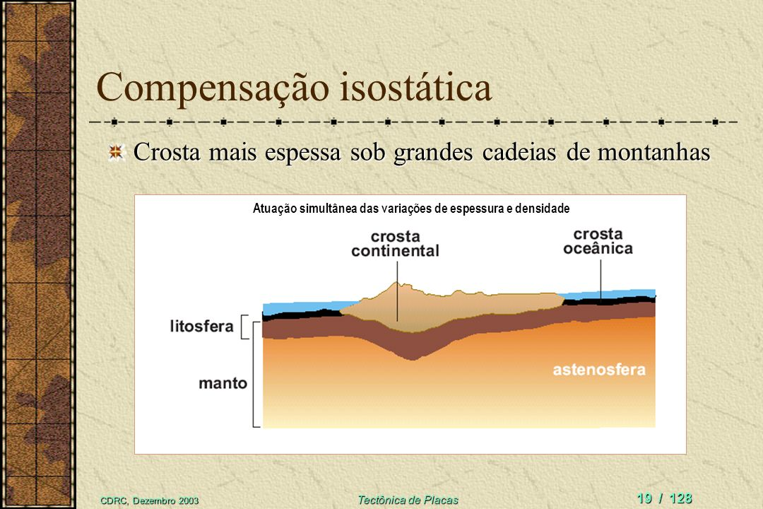 Compensação isostática
