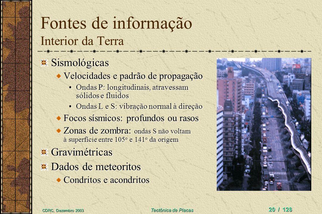 Fontes de informação Interior da Terra