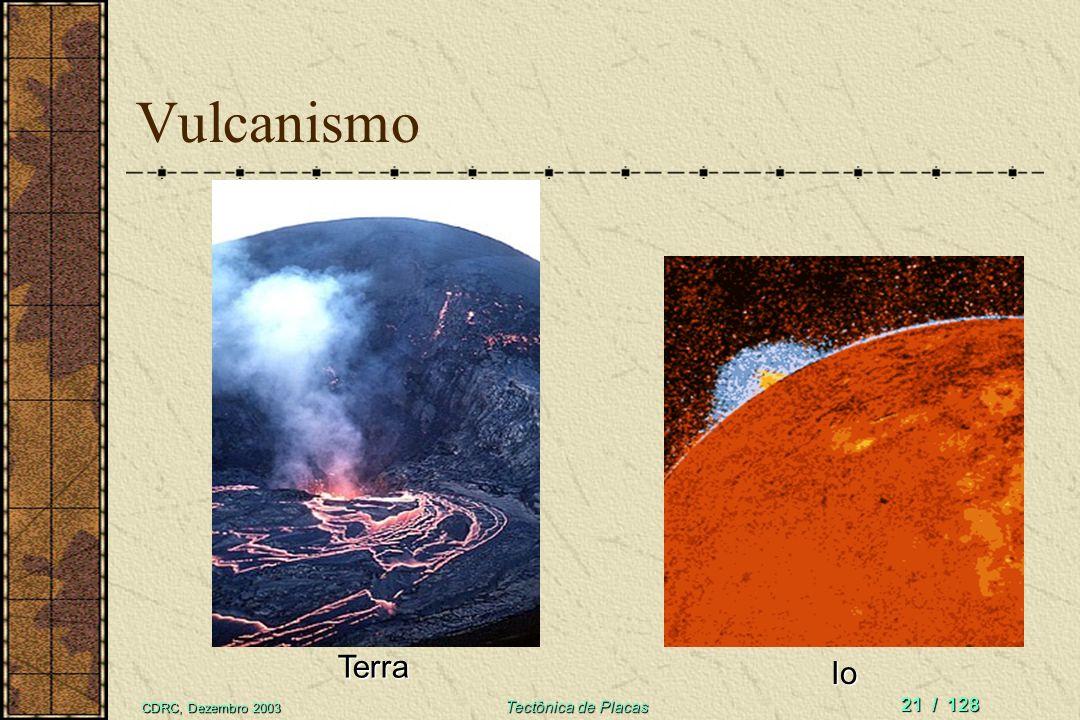 Vulcanismo Terra Io CDRC, Dezembro 2003 Tectônica de Placas