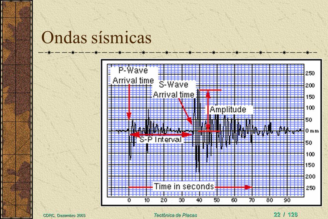 Ondas sísmicas CDRC, Dezembro 2003 Tectônica de Placas