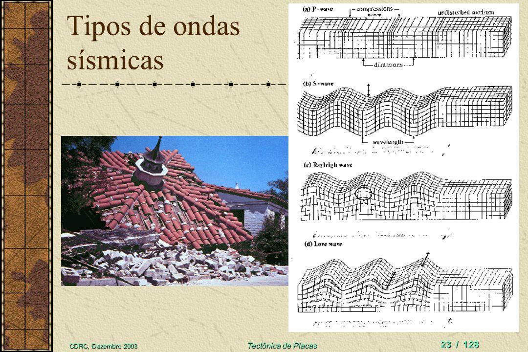 Tipos de ondas sísmicas
