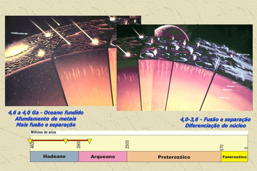 Um modelo evolutivo do Hadeano
