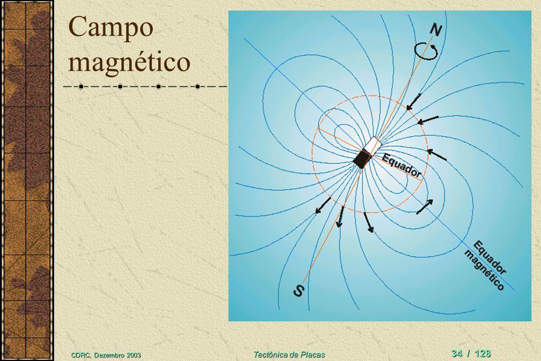 Campo magnético CDRC, Dezembro 2003 Tectônica de Placas