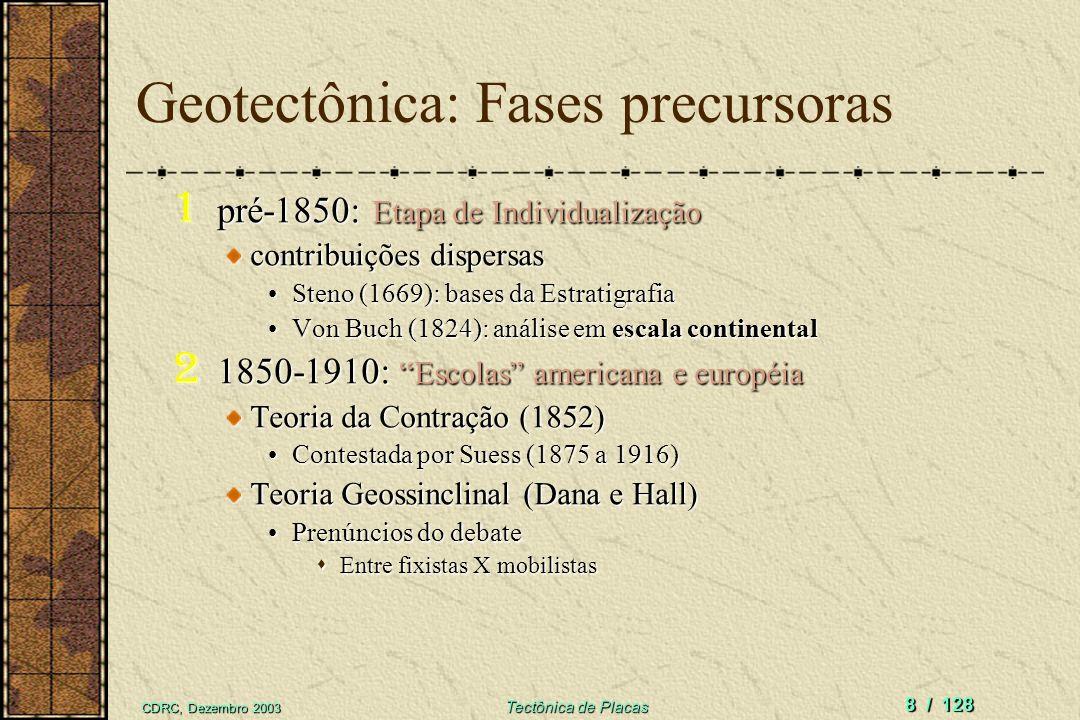 Geotectônica: Fases precursoras