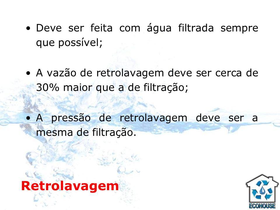 Retrolavagem Deve ser feita com água filtrada sempre que possível;