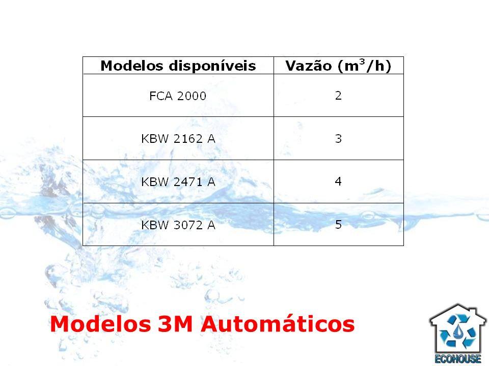 Modelos 3M Automáticos