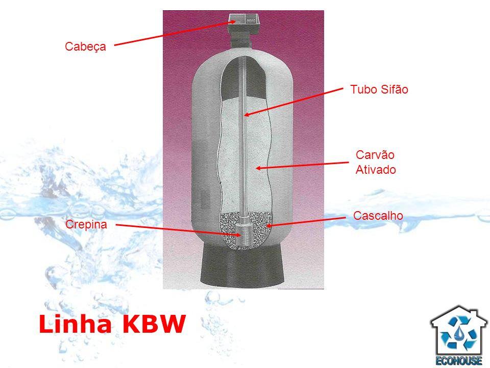 Cabeça Tubo Sifão Carvão Ativado Cascalho Crepina Linha KBW