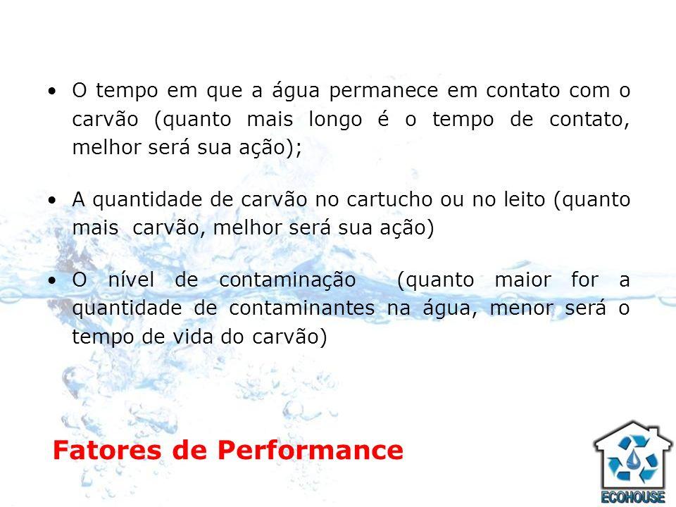 Fatores de Performance