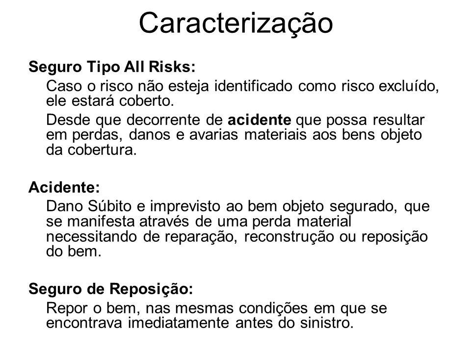 Caracterização Seguro Tipo All Risks: