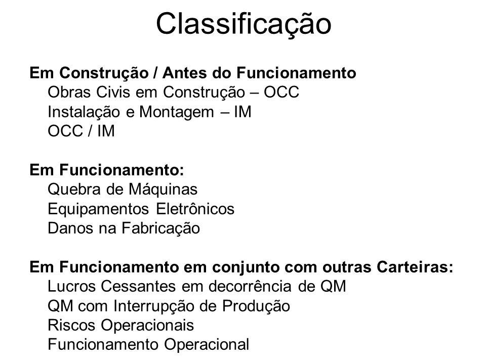 Classificação Em Construção / Antes do Funcionamento