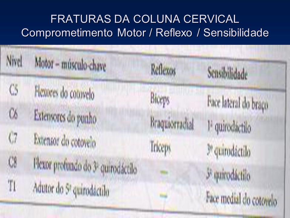 FRATURAS DA COLUNA CERVICAL Comprometimento Motor / Reflexo / Sensibilidade