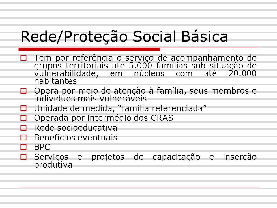 Rede/Proteção Social Básica