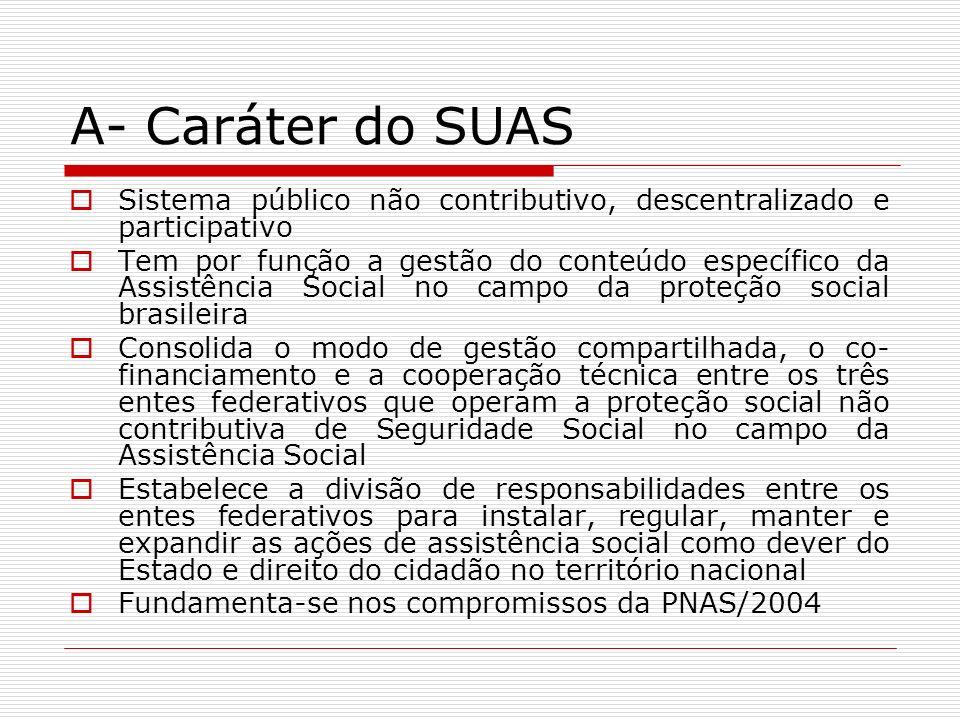 A- Caráter do SUAS Sistema público não contributivo, descentralizado e participativo.