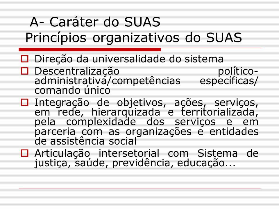 A- Caráter do SUAS Princípios organizativos do SUAS