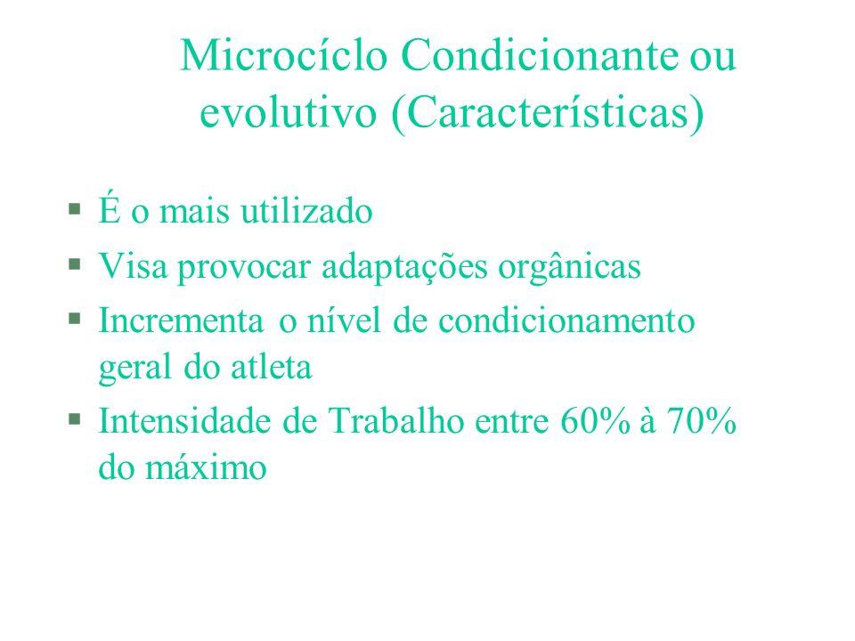 Microcíclo Condicionante ou evolutivo (Características)