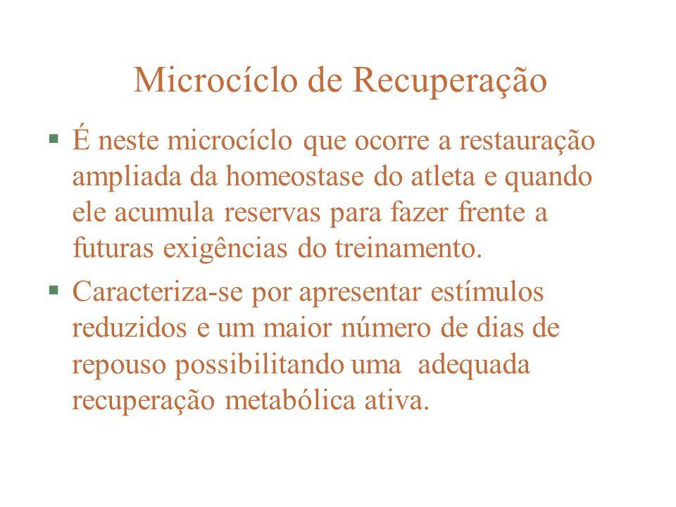 Microcíclo de Recuperação