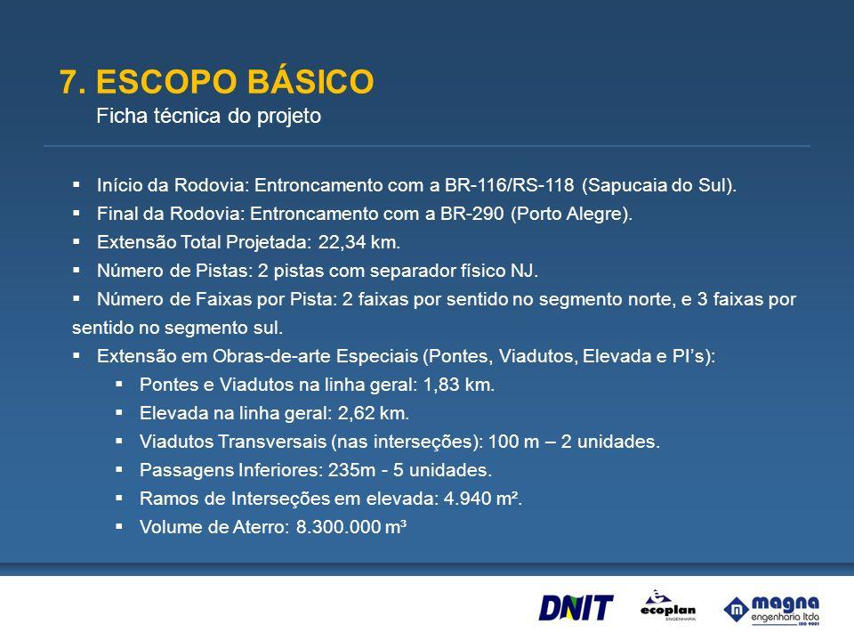 7. ESCOPO BÁSICO Ficha técnica do projeto