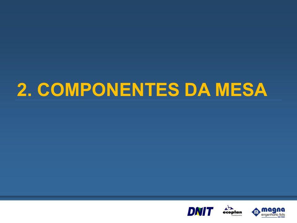 2. COMPONENTES DA MESA