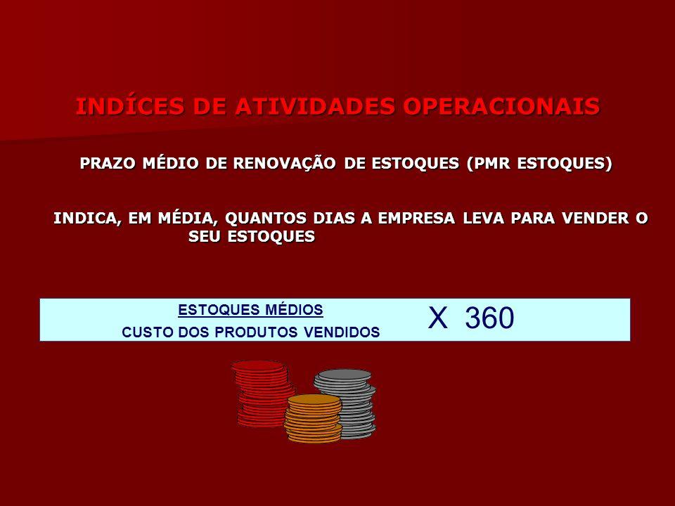 X 360 INDÍCES DE ATIVIDADES OPERACIONAIS
