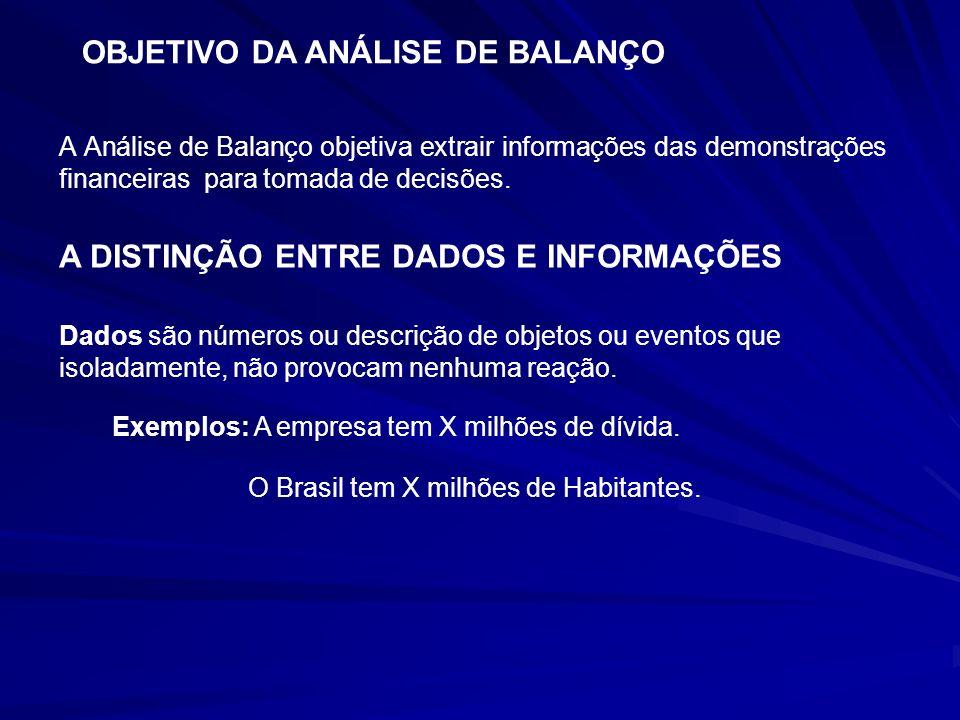 OBJETIVO DA ANÁLISE DE BALANÇO