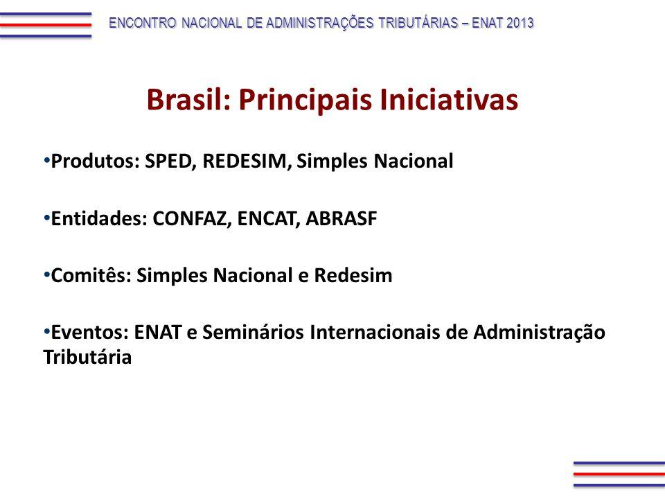 Brasil: Principais Iniciativas