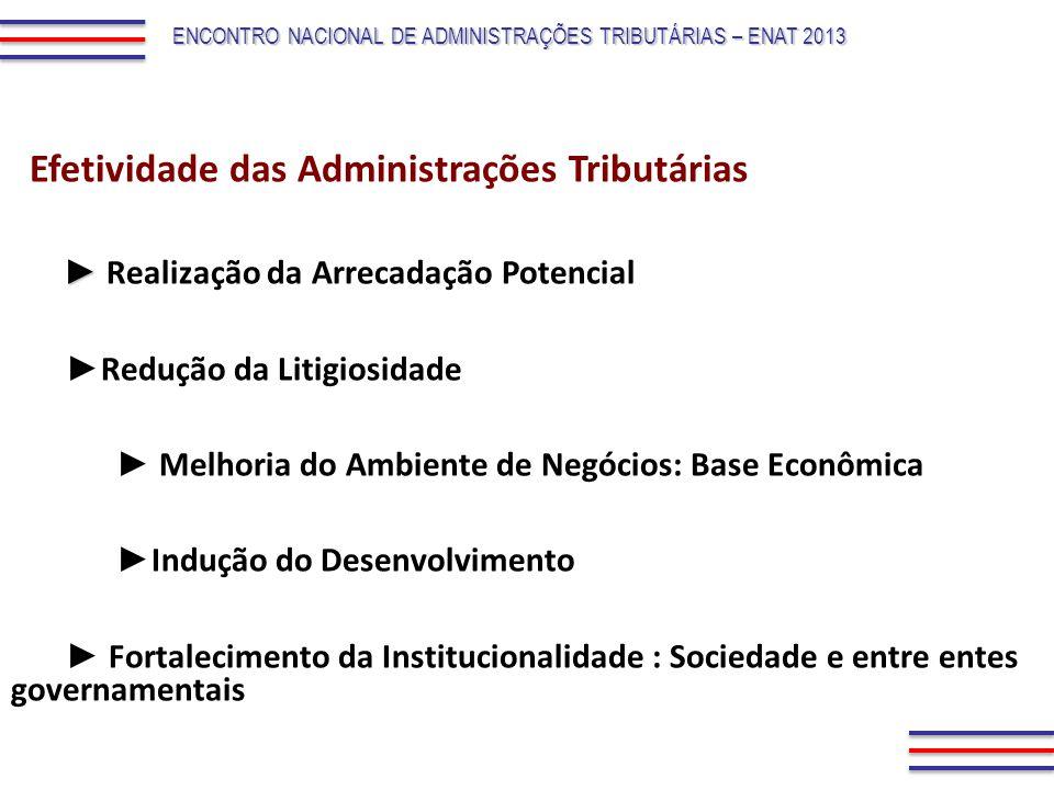 Efetividade das Administrações Tributárias