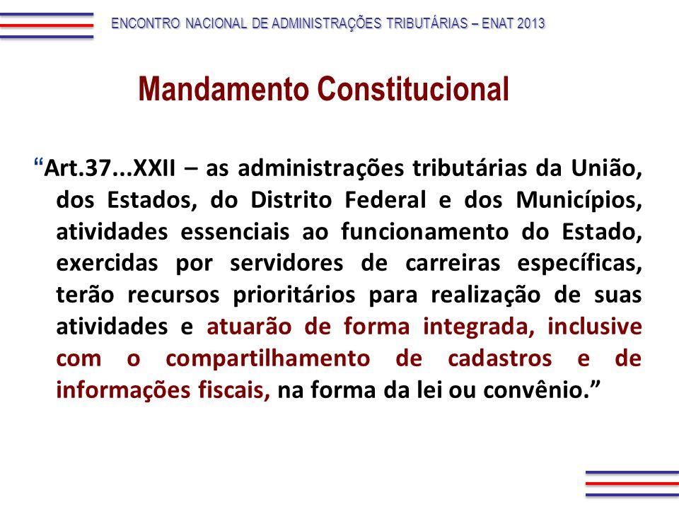 Mandamento Constitucional